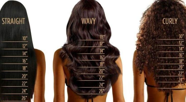 Best Undetectable Lace Wigs