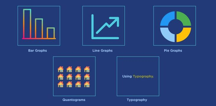 Data visualization and its types