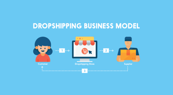 What is Dropshipping Business Lets Dissect the Whole Model!