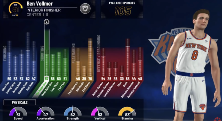 How to Become The Best Mainstream Platform in the NBA2K MT Market
